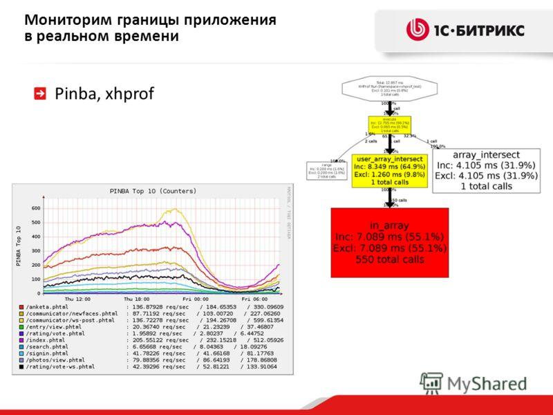Мониторим границы приложения в реальном времени Pinba, xhprof