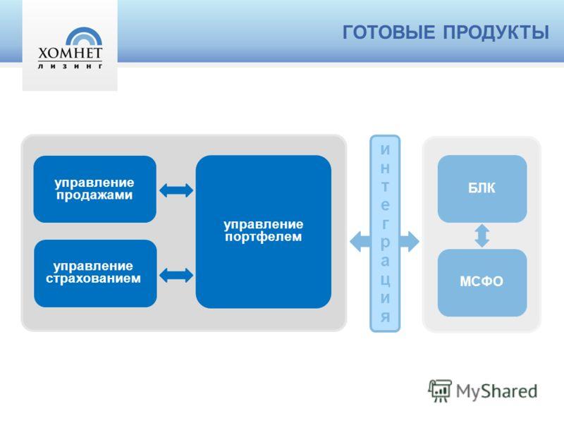 ГОТОВЫЕ ПРОДУКТЫ управление страхованием управление продажами управление портфелем интеграцияинтеграция БЛК МСФО