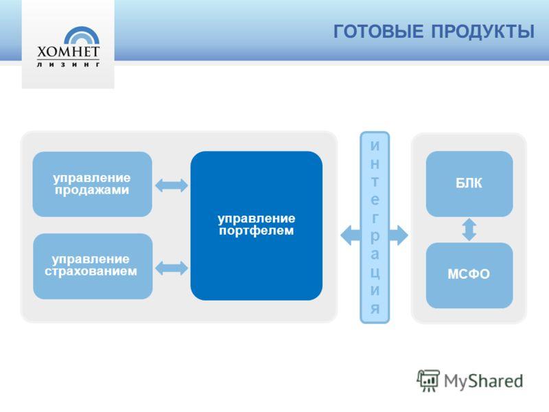 ГОТОВЫЕ ПРОДУКТЫ управление страхованием управление продажами интеграцияинтеграция БЛК МСФО управление портфелем
