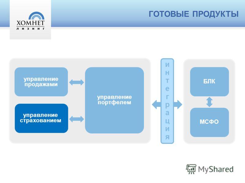 ГОТОВЫЕ ПРОДУКТЫ управление продажами управление портфелем интеграцияинтеграция БЛК МСФО управление страхованием