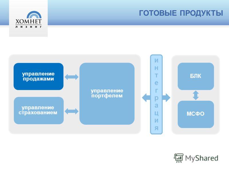 ГОТОВЫЕ ПРОДУКТЫ управление страхованием управление портфелем интеграцияинтеграция БЛК МСФО управление продажами