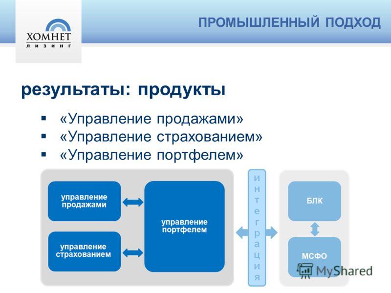 ПРОМЫШЛЕННЫЙ ПОДХОД «Управление продажами» «Управление страхованием» «Управление портфелем» результаты: продукты