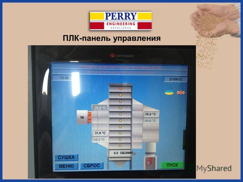 ПЛК-панель управления
