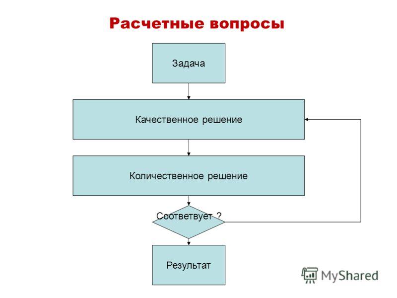 Расчетные вопросы Количественное решение Качественное решение Задача Результат Соответвует ?