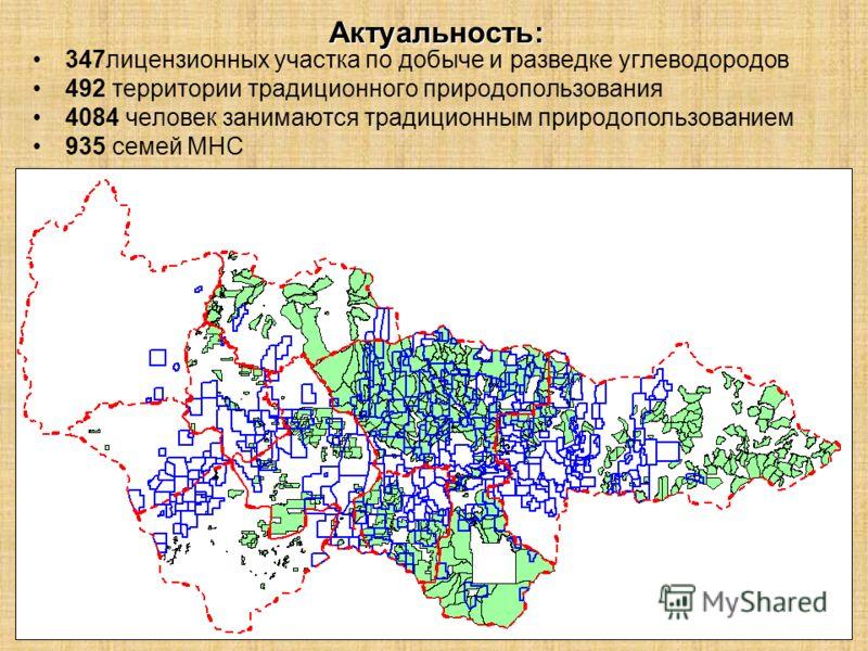 Актуальность: 347лицензионных участка по добыче и разведке углеводородов 492 территории традиционного природопользования 4084 человек занимаются традиционным природопользованием 935 семей МНС