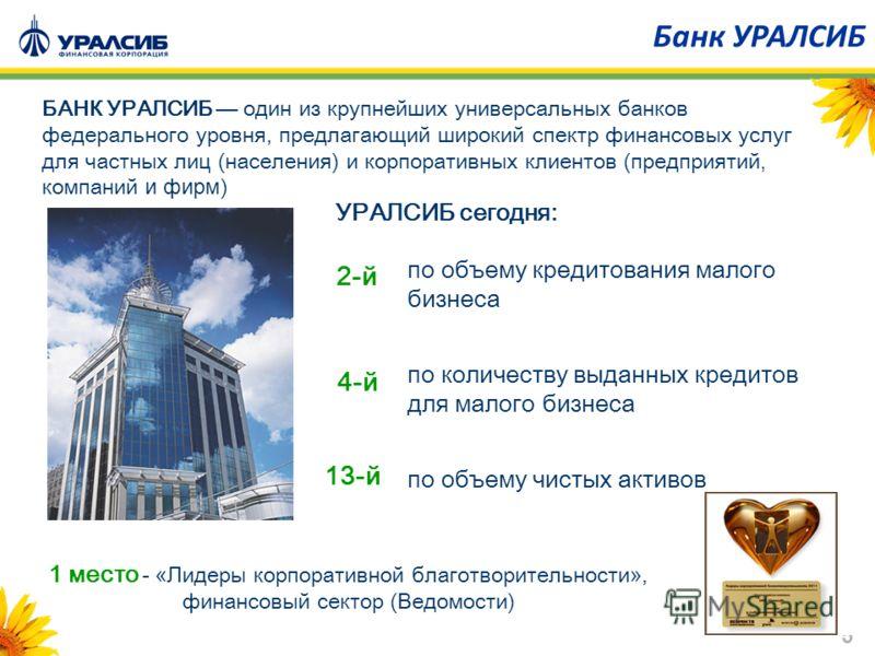 5 Банк УРАЛСИБ БАНК УРАЛСИБ один из крупнейших универсальных банков федерального уровня, предлагающий широкий спектр финансовых услуг для частных лиц (населения) и корпоративных клиентов (предприятий, компаний и фирм ) УРАЛСИБ сегодня: по объему кред