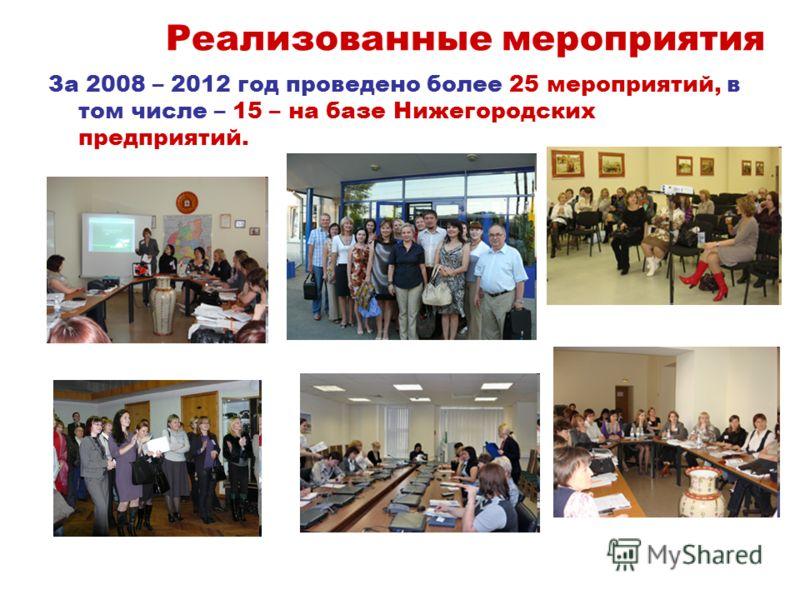 Реализованные мероприятия За 2008 – 2012 год проведено более 25 мероприятий, в том числе – 15 – на базе Нижегородских предприятий.