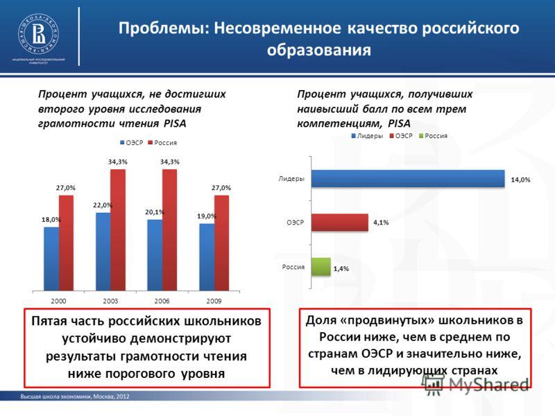 Проблемы: Несовременное качество российского образования Пятая часть российских школьников устойчиво демонстрируют результаты грамотности чтения ниже порогового уровня Доля «продвинутых» школьников в России ниже, чем в среднем по странам ОЭСР и значи
