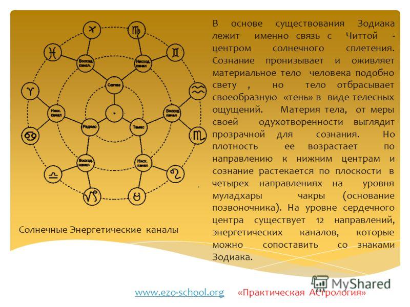 www.ezo-school.orgwww.ezo-school.org «Практическая Астрология» То, что обычный человек называет своей душой, его душой в действительности не является. В районе солнечного сплетения находится не душа. Там находится то, что индусы назвали иначе – слово