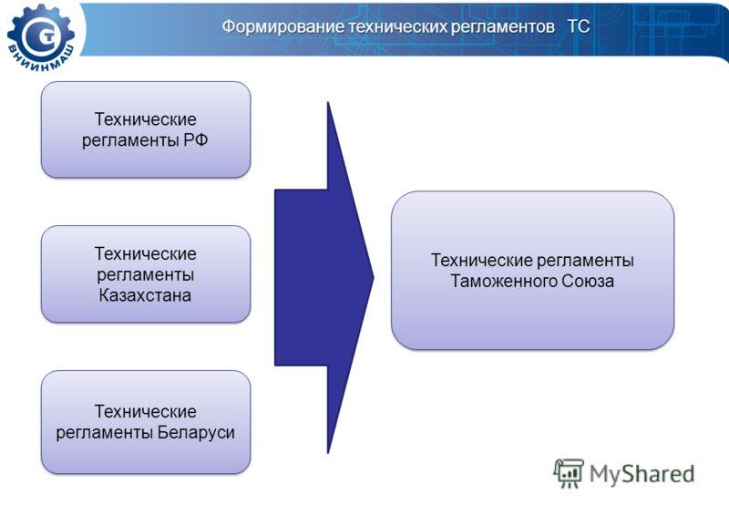 Технические регламенты РФ Технические регламенты Казахстана Технические регламенты Беларуси Технические регламенты Таможенного Союза Формирование технических регламентов ТС