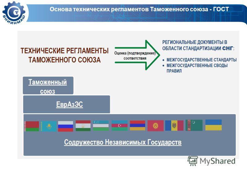 Основа технических регламентов Таможенного союза - ГОСТ