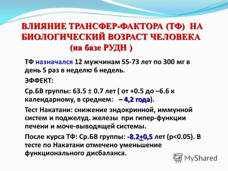 ВЛИЯНИЕ ТРАНСФЕР-ФАКТОРА (ТФ) НА БИОЛОГИЧЕСКИЙ ВОЗРАСТ ЧЕЛОВЕКА (на базе РУДН ) (на базе РУДН ) ТФ назначался 12 мужчинам 55-73 лет по 300 мг в день 5 раз в неделю 6 недель. ЭФФЕКТ: – 4,2 года Ср.БВ группы: 63.5 ± 0.7 лет ( от +0.5 до –6.6 к календар