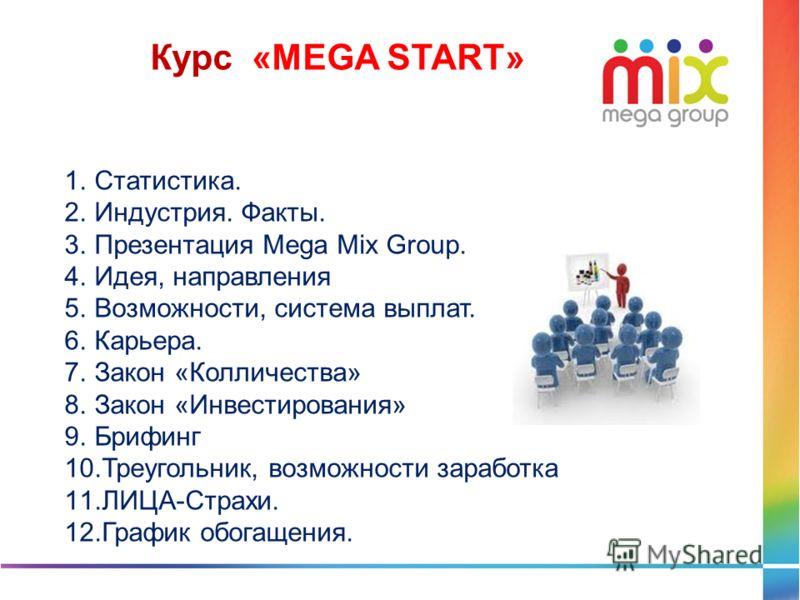 Курс «MEGA START» 1.Статистика. 2.Индустрия. Факты. 3.Презентация Mega Mix Group. 4.Идея, направления 5.Возможности, система выплат. 6.Карьера. 7.Закон «Колличества» 8.Закон «Инвестирования» 9.Брифинг 10.Треугольник, возможности заработка 11.ЛИЦА-Стр