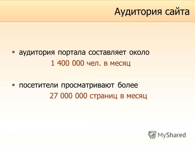 Аудитория сайта аудитория портала составляет около 1 400 000 чел. в месяц посетители просматривают более 27 000 000 страниц в месяц