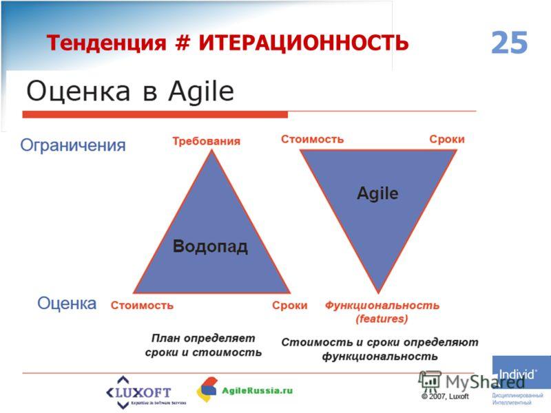 www.individ.ru Москва: (495) 749-30-68 Ярославль: (4852) 32-14-64, 32-14-54 Email: info@individ.ruinfo@individ.ru 25 Тенденция # ИТЕРАЦИОННОСТЬ