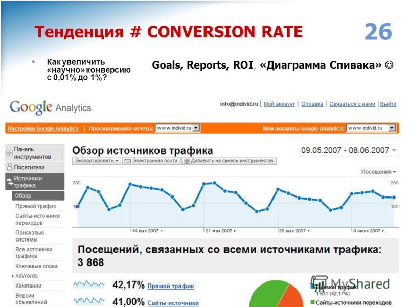 www.individ.ru Москва: (495) 749-30-68 Ярославль: (4852) 32-14-64, 32-14-54 Email: info@individ.ruinfo@individ.ru 26 Тенденция # CONVERSION RATE Как увеличить «научно» конверсию с 0,01% до 1%? Goals, Reports, ROI, «Диаграмма Спивака»