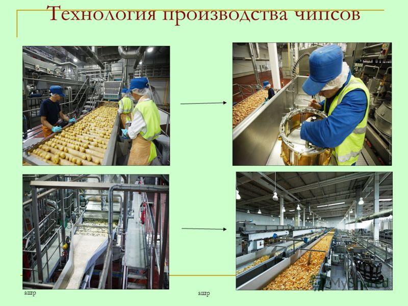 ашр Технология производства чипсов