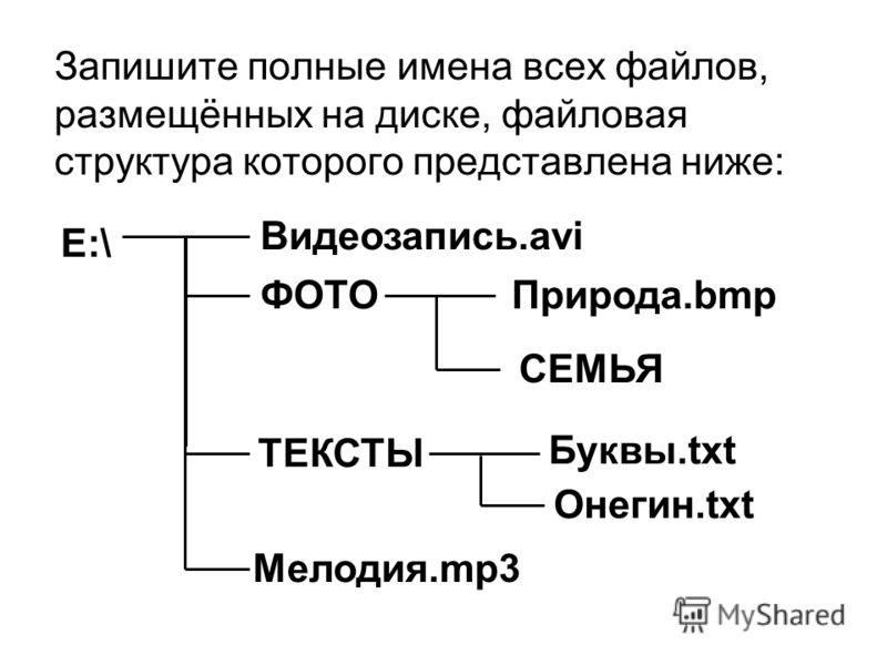 Запишите полные имена всех файлов, размещённых на диске, файловая структура которого представлена ниже: E:\ Видеозапись.avi ФОТО СЕМЬЯ ТЕКСТЫ Буквы.txt Природа.bmp Онегин.txt Мелодия.mp3