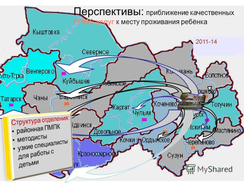 2008 2009 2010 2011-14 Перспективы: приближение качественных ППМС-услуг к месту проживания ребёнка