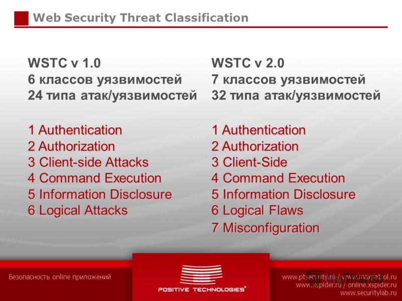 Безопасность online приложенийwww.ptsecurity.ru / www.maxpatrol.ru www.xspider.ru / online.xspider.ru www.securitylab.ru Web Security Threat Classification WSTC v 1.0 6 классов уязвимостей 24 типа атак/уязвимостей 1 Authentication 2 Authorization 3 C
