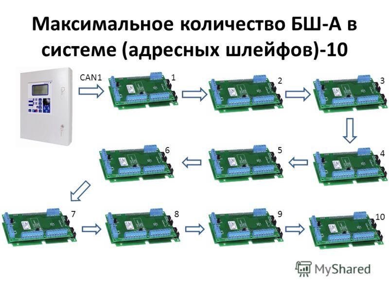 Максимальное количество БШ-А в системе (адресных шлейфов)-10 1 23 4 56 789 10 CAN1
