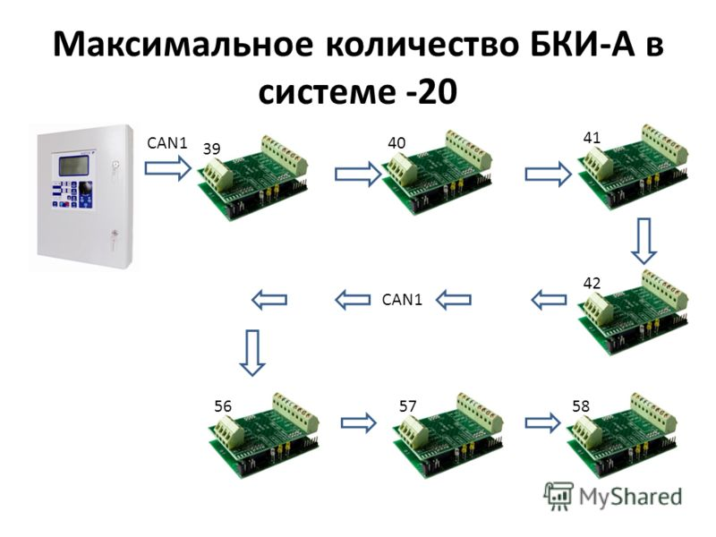 Максимальное количество БКИ-А в системе -20 39 40 41 42 565758 CAN1