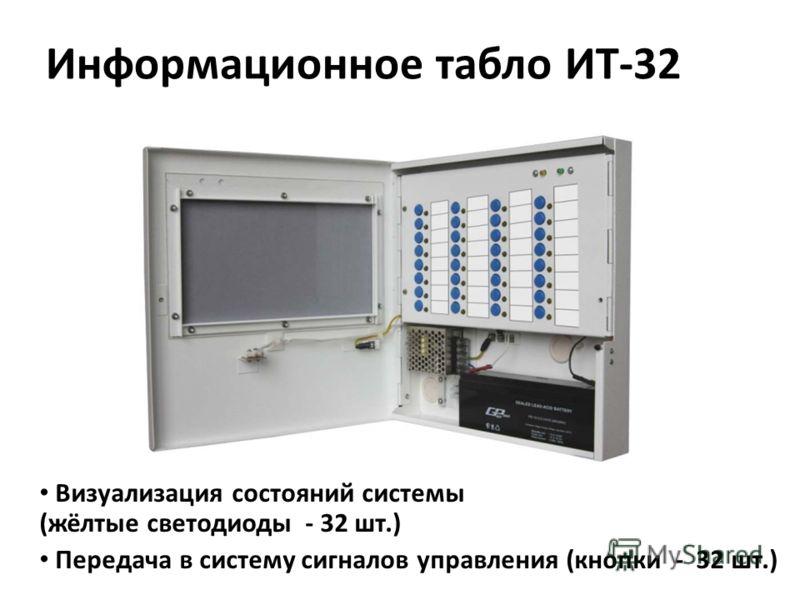 Информационное табло ИТ-32 Визуализация состояний системы (жёлтые светодиоды - 32 шт.) Передача в систему сигналов управления (кнопки - 32 шт.)