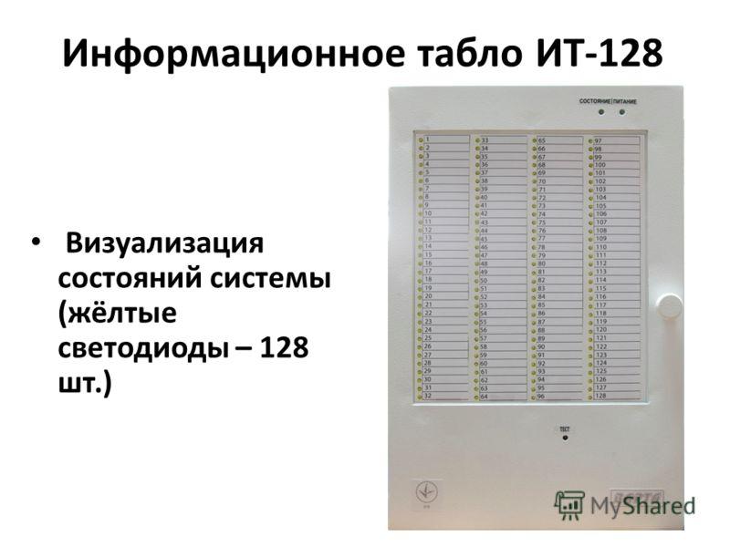 Информационное табло ИТ-128 Визуализация состояний системы (жёлтые светодиоды – 128 шт.)