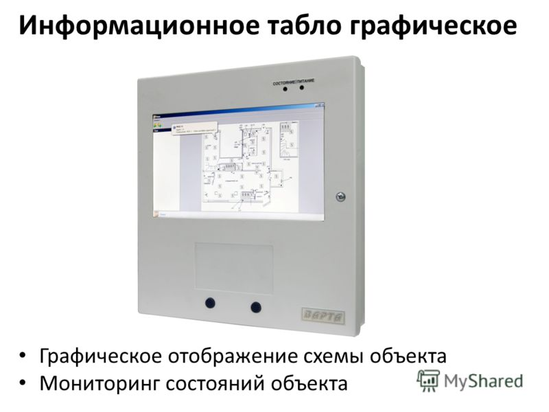 Информационное табло графическое Графическое отображение схемы объекта Мониторинг состояний объекта