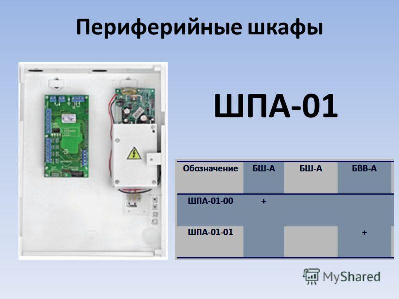 Периферийные шкафы ШПА-01