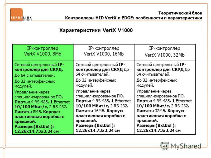 Теоретический блок Контроллеры HID VertX и EDGE: особенности и характеристики IP-контроллер VertX V1000, 8Mb IP-контроллер VertX V1000, 16Mb IP-контроллер VertX V1000, 32Mb Сетевой центральный IP- контроллер для СКУД. До 64 считывателей. До 32 интерф