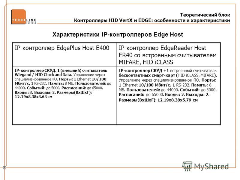 Теоретический блок Контроллеры HID VertX и EDGE: особенности и характеристики IP-контроллер EdgePlus Host E400IP-контроллер EdgeReader Host ER40 со встроенным считывателем MIFARE, HID iCLASS IP-контроллер СКУД. 1 (внешний) считыватель Wiegand / HID C