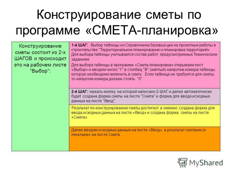 Конструирование сметы по программе «СМЕТА-планировка» Конструирование сметы состоит из 2-х ШАГОВ и происходит это на рабочем листе