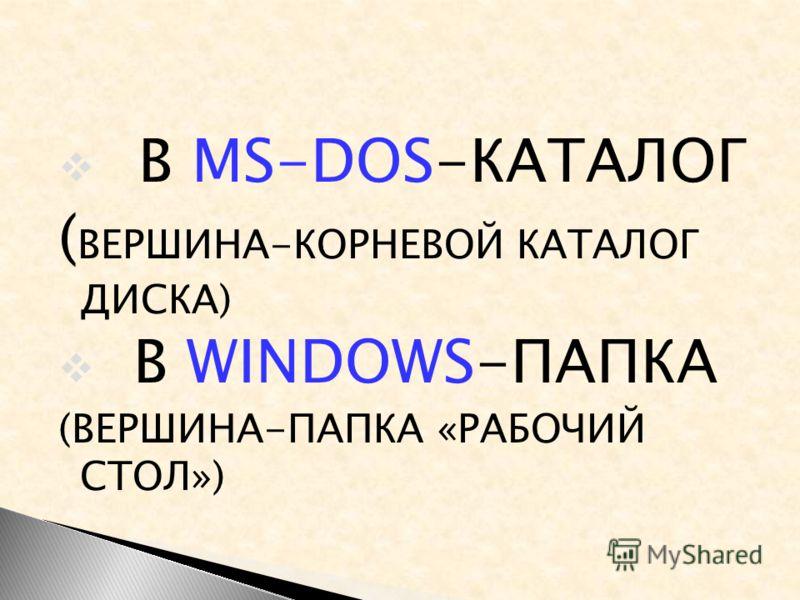 В MS-DOS-КАТАЛОГ ( ВЕРШИНА-КОРНЕВОЙ КАТАЛОГ ДИСКА) В WINDOWS-ПАПКА (ВЕРШИНА-ПАПКА «РАБОЧИЙ СТОЛ»)