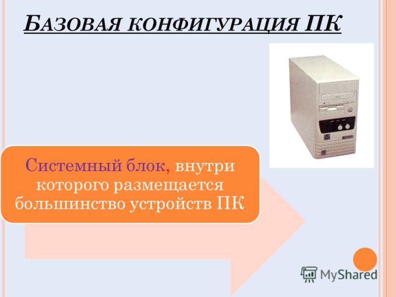 Б АЗОВАЯ КОНФИГУРАЦИЯ ПК Системный блок, внутри которого размещается большинство устройств ПК