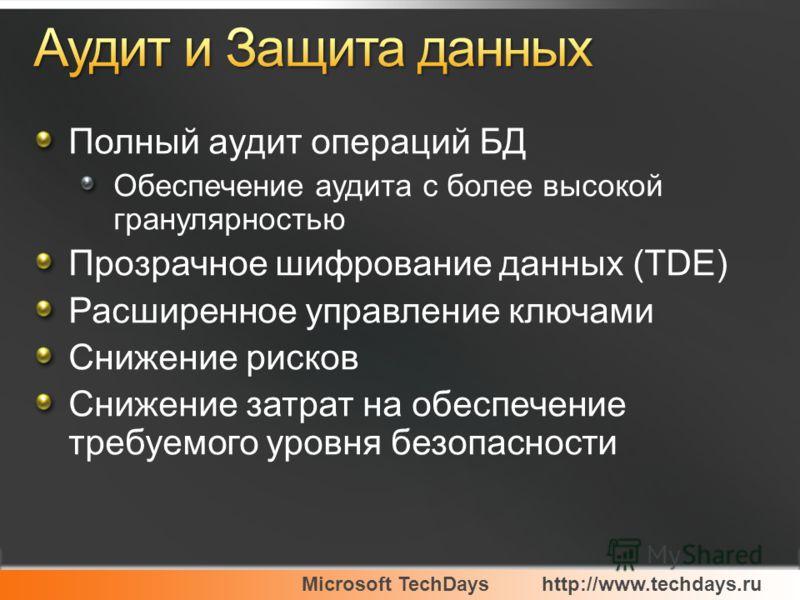 Microsoft TechDayshttp://www.techdays.ru Полный аудит операций БД Обеспечение аудита с более высокой гранулярностью Прозрачное шифрование данных (TDE) Расширенное управление ключами Снижение рисков Снижение затрат на обеспечение требуемого уровня без