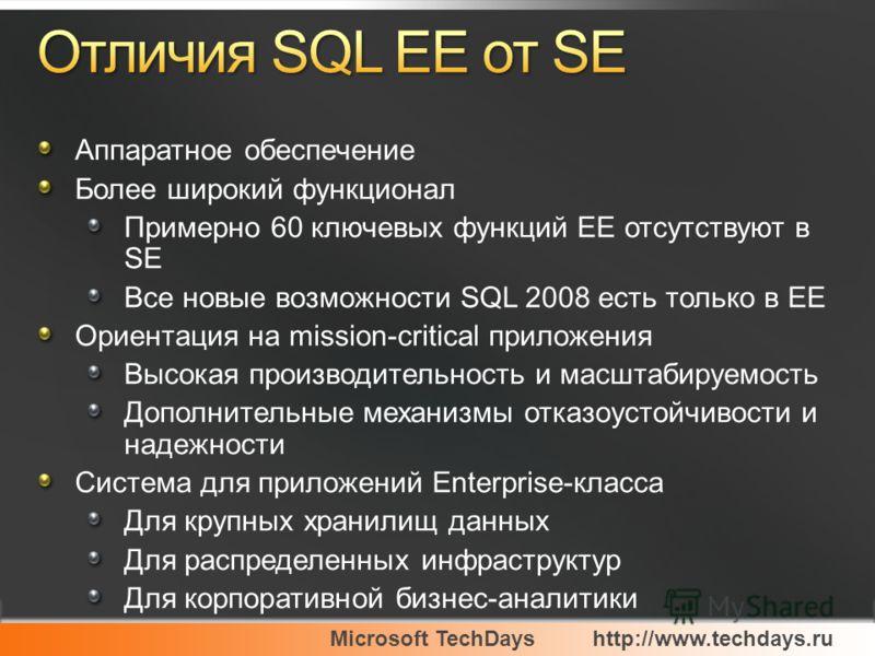 Microsoft TechDayshttp://www.techdays.ru Аппаратное обеспечение Более широкий функционал Примерно 60 ключевых функций EE отсутствуют в SE Все новые возможности SQL 2008 есть только в EE Ориентация на mission-critical приложения Высокая производительн