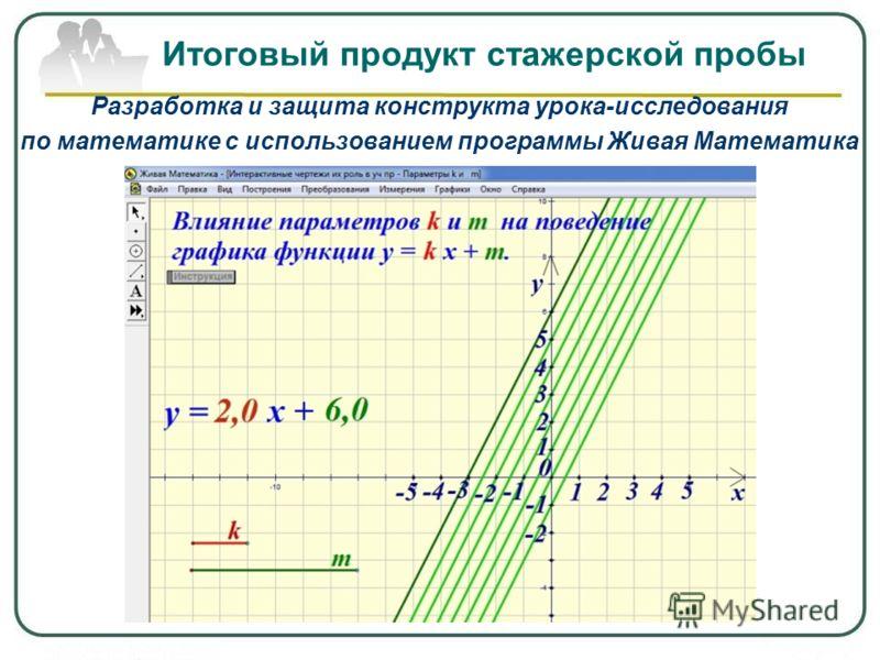 Итоговый продукт стажерской пробы Разработка и защита конструкта урока-исследования по математике с использованием программы Живая Математика
