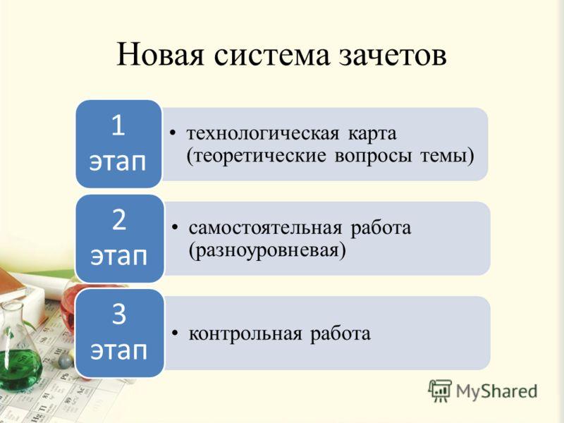 Новая система зачетов технологическая карта (теоретические вопросы темы) 1 этап самостоятельная работа (разноуровневая) 2 этап контрольная работа 3 этап