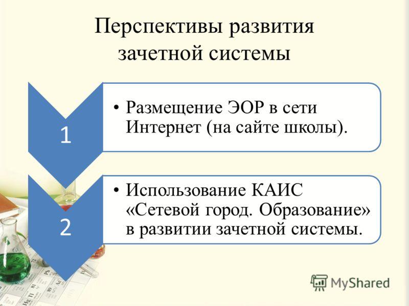 Перспективы развития зачетной системы 1 Размещение ЭОР в сети Интернет (на сайте школы). 2 Использование КАИС «Сетевой город. Образование» в развитии зачетной системы.