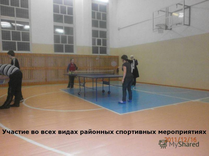 Участие во всех видах районных спортивных мероприятиях