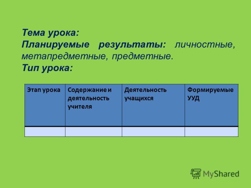 Тема урока планируемые результаты