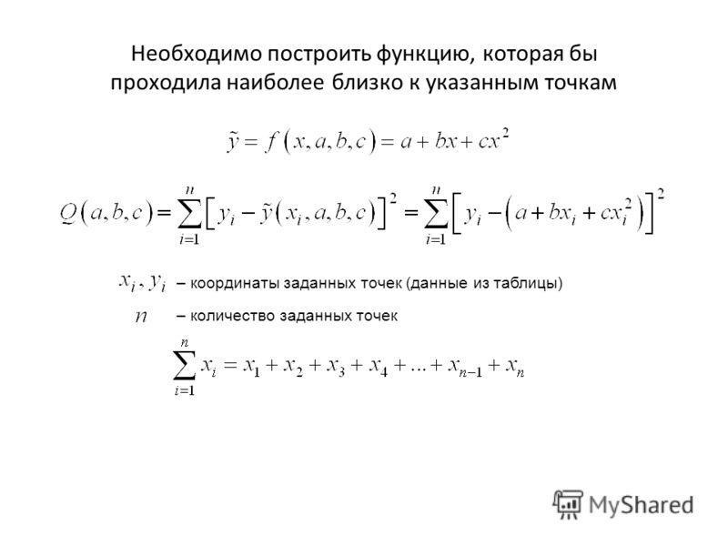 Необходимо построить функцию, которая бы проходила наиболее близко к указанным точкам – координаты заданных точек (данные из таблицы) – количество заданных точек