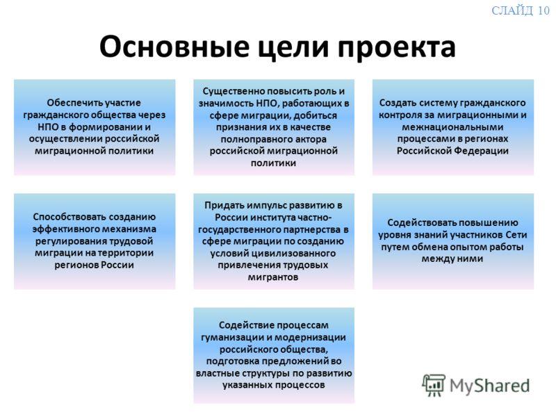 Основные цели проекта Обеспечить участие гражданского общества через НПО в формировании и осуществлении российской миграционной политики Существенно повысить роль и значимость НПО, работающих в сфере миграции, добиться признания их в качестве полнопр