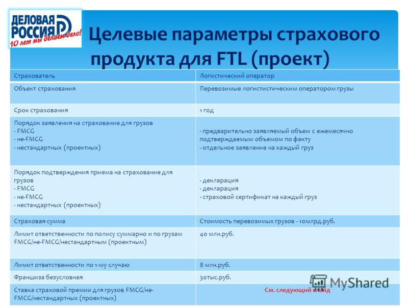 Целевые параметры страхового продукта для FTL (проект) СтраховательЛогистический оператор Объект страхованияПеревозимые логистистическим оператором грузы Срок страхования1 год Порядок заявления на страхование для грузов - FMCG - не-FMCG - нестандартн