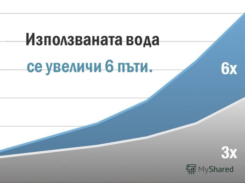 През 20- век ти населението на света се утрои.