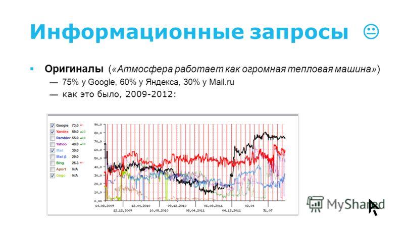 Информационные запросы Оригиналы ( «Атмосфера работает как огромная тепловая машина» ) 75% у Google, 60% у Яндекса, 30% у Mail.ru как это было, 2009-2012: