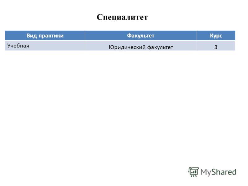 Вид практикиФакультетКурс Учебная Юридический факультет3 Специалитет