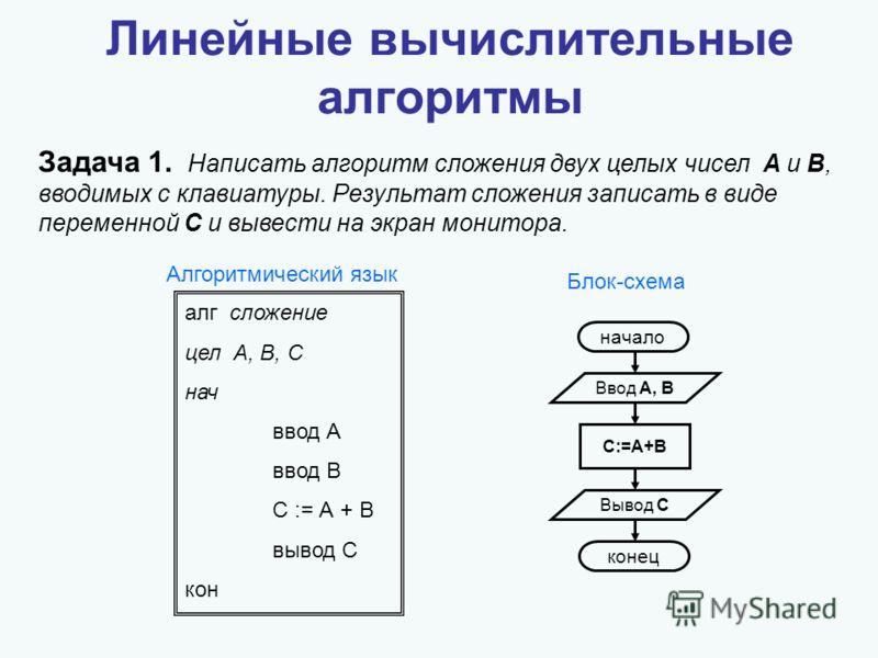 Линейные вычислительные алгоритмы Задача 1. Написать алгоритм сложения двух целых чисел А и В, вводимых с клавиатуры. Результат сложения записать в виде переменной С и вывести на экран монитора. алг сложение цел А, В, С нач ввод А ввод В С := А + В в