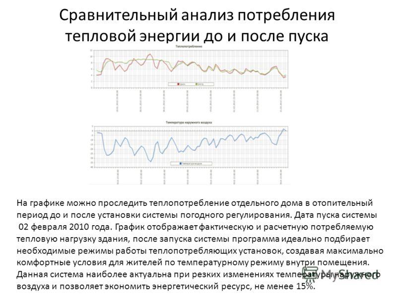 Сравнительный анализ потребления тепловой энергии до и после пуска На графике можно проследить теплопотребление отдельного дома в отопительный период до и после установки системы погодного регулирования. Дата пуска системы 02 февраля 2010 года. Графи
